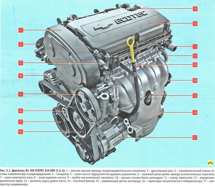 Двигатель шевроле авео 1.2 схема