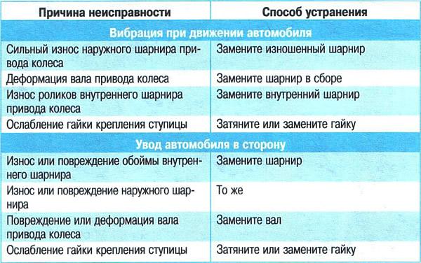 инструкция по эксплуатации шевроле авео 2012 т300