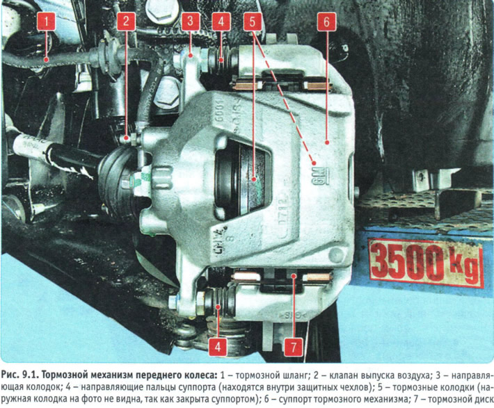 Диагностика тормозной системы шевроле авео т300 Замена порогов дискавери 3