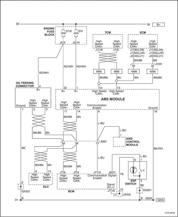 Диагностика неисправностей системы ABS (Шевроле Каптива 2006
