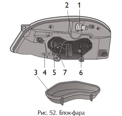 0061 - Замена лампы противотуманки шевроле нива