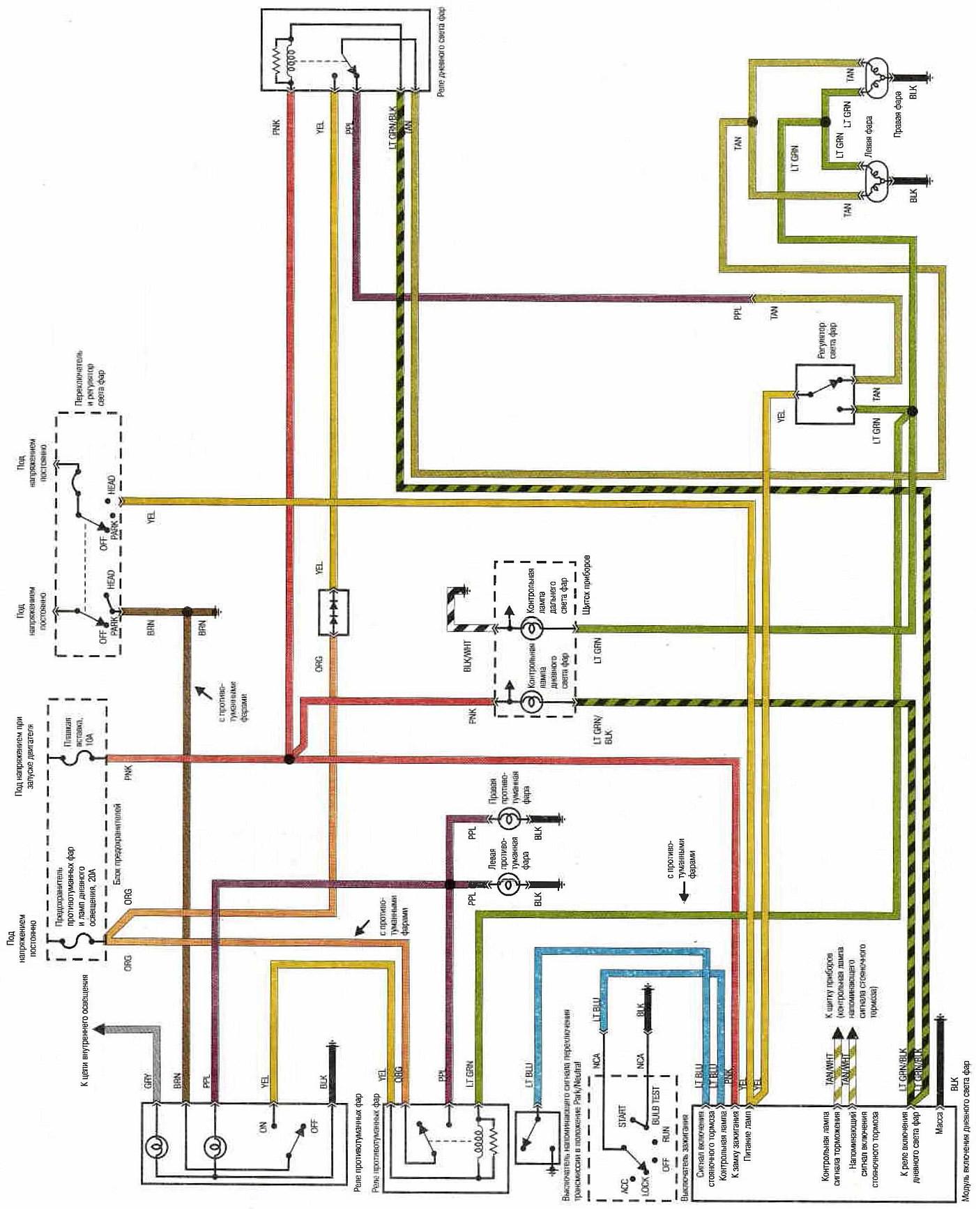 Шевроле тахо схема электропроводки